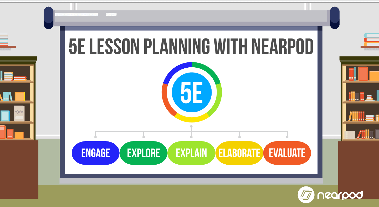 5E Lesson Planning with Nearpod