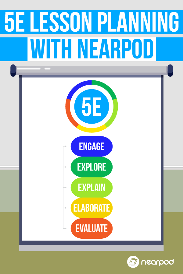 Learn how to transform your classroom experience with Nearpod resources for each step of the 5E Model! Technology in the classroom lesson plans and resources!