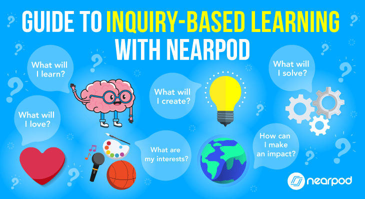Guide to Inquiry-Based Learning with Nearpod