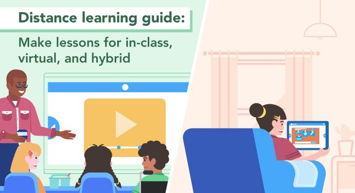 Lessons for hybrid